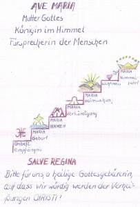 Maria-Stufen